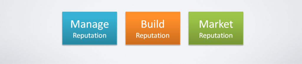 Reputation Management - 3 Step Strategy