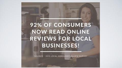 Reputation Management - 92% of Consumers